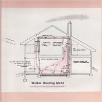 BPA Solar House Winter Heating Mode Section