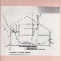 BPA SolarHouse Cooling Mode Section